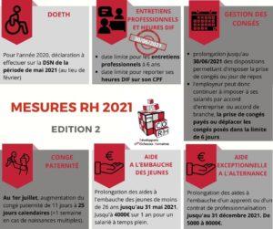 Edition 2 des Actualités RH : Ce qui change en 2021