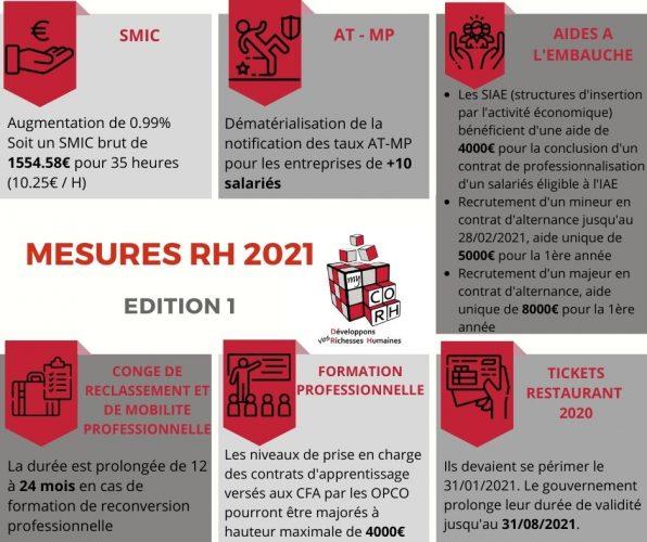 les 6 données chiffrées actualisées en ressources humaines au 1er janvier 2021